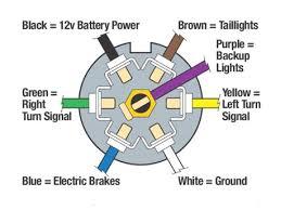 wiring diagram for big tex trailer u2013 readingrat net