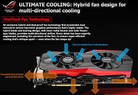 Cool Tech by Cooltech Fan Technology Republic Of Gamers