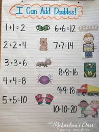 2nd grade snickerdoodles doubles facts freebie anchor charts