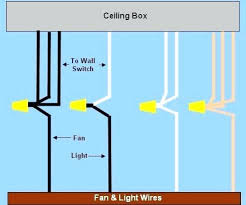 wiring diagrams ceiling fan yepi club