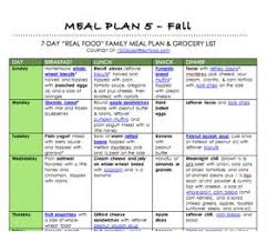 how to burn fat for 5 day vegetarian meal plan