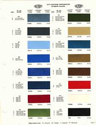 high quality volkswagen paint codes vw colors wiring diagram