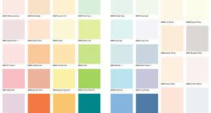 smart placement dulux paint colour ideas lentine marine 3034