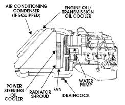 chevy venture cooling system diagram 28 images 4 best images
