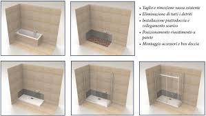 rimozione vasca da bagno divisione acquacomfort servizi elettrotecnici