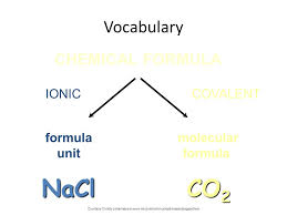 chemical bonds ppt download