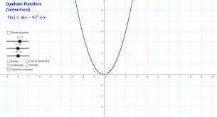 quadratic functions in vertex form geogebra