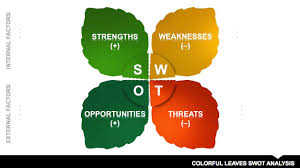 swot matrix template word pest invoice layout example profit and