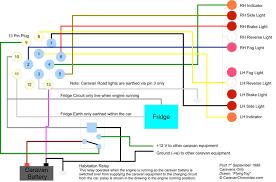 wiring diagram for 13 pin caravan plug trailer for towbar gooddy org