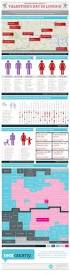 infographic valentine u0027s day in london in numbers and stats u2013 now