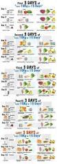 simple ways to melt away belly fat zenith nutrition detoxing