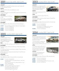 lexus annual sales events prestige lexus is a ramsey lexus dealer and a new car and used car