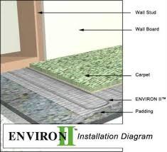 environ in floor heating carpet