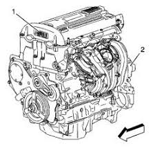 diagram to put the spark plug cables vortec fixya