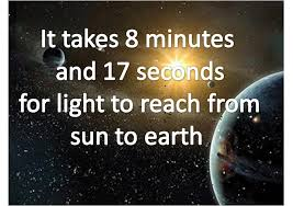 how does light travel images Speed of light worldsamazingfacts jpg