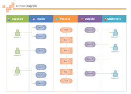 Sipoc Template Excel Swim Diagram Powerpoint Template Draw Sipoc Diagram From