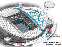 Anz Stadium Floor Plan Stadium Australia Building Catalog Case Studies Of High