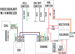 ignition wiring diagram atv wiring diagrams instruction