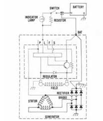 gm delco alternator wiring wiring diagram simonand