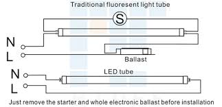 how to install a led fluorescent tube bypassing a ballast