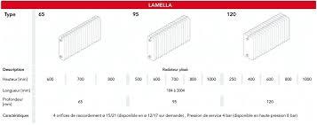 puissance radiateur electrique pour chambre puissance radiateur chambre 100 images puissance radiateur
