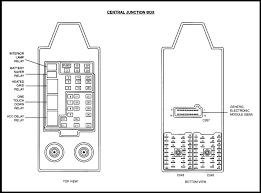 fuse box diagram 2001 ford expedition central 2000 ford expedition