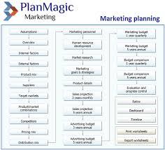 marketing plan u0026 marketing analysis software