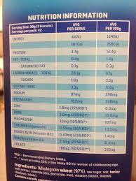 looking at labels no fructose