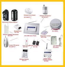 burglar alarm system circuit diagram images