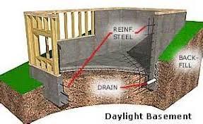 daylight basement homes charming house plans with daylight basements 2 daylight basement