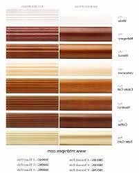 Kirsch Curtain Rod Accessories Kirsch Curtain Rods With Regard To Good Kirsch Wood
