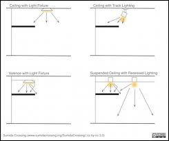 lighting layout design lighting