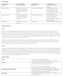How To Do The Best Resume by The Best Resources To Help Students Write Research Essays Writing