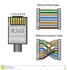 wiring diagram cat5 carlplant