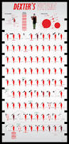 dexter thanksgiving episode infographic dexter u0027s victims by shahed syed collider