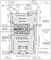 greek temple floor plan the bible journey jesus heralds the end of the sacrificial system