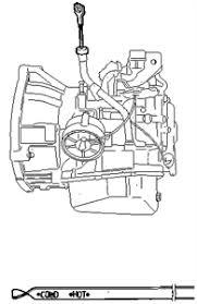 hyundai elantra transmission fluid where do i check the transmission fluid on a 1993 hyundai fixya