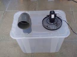 fan that uses ice to cool use a battery operated fan use a block of ice in the tub perfect a