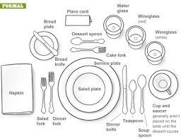 Formal Table Settings Creating A Formal Table Setting Formal And Create