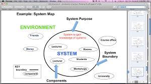 numerical analysis burden homework what is modern essay