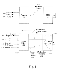 patent us8849123 method of monitoring an optoelectronic