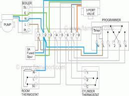 diagram unique nest thermostat wiring diagram nest thermostat
