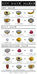 top 25 best dry hair mask ideas on pinterest damaged hair