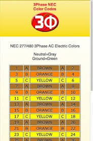 download android app 3ph cheat sheet nec electrical for samsung