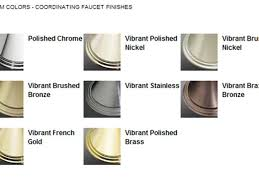Kitchen Faucet Finishes Bathroom Faucets Colors Lovely Kitchen Faucet Finishes Kohler