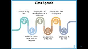 big data class big data specialist course by jigsaw academy