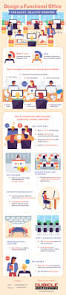 office space is an employee engagement issue infographic