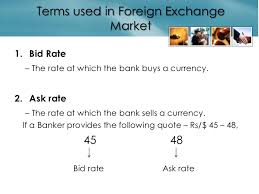 bid rate forex forward contracts