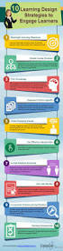 Self Design Home Learners Network by Best 25 Design Strategy Ideas On Pinterest User Experience