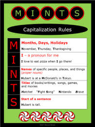 mints capitalization posters by alyssa teachers pay teachers